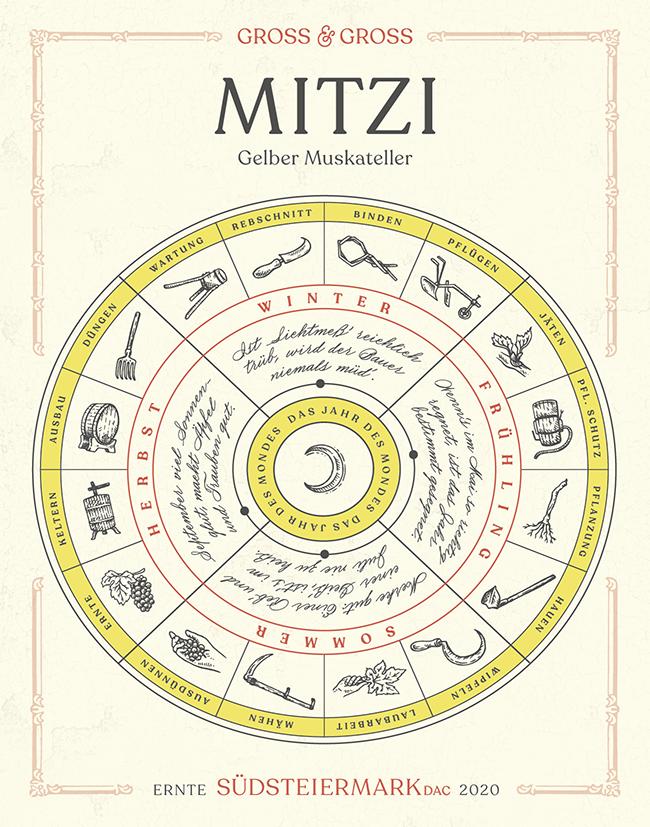 Mitzi_2020
